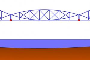Gerber truss bridges