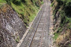 Lignes de chemin de fer (lignes ferroviaires)