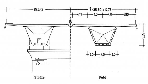 Viaduc de Hedemünden - section latérale à la pile et mi-travée