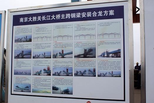 Dashengguan-Brücke