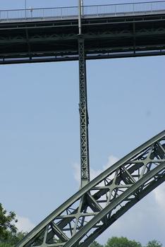 Kornhaus Bridge