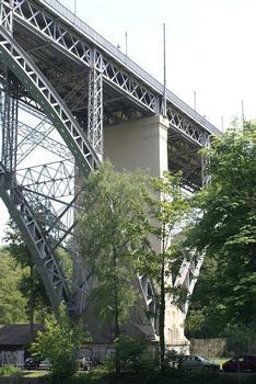 Kirchenfeld Bridge