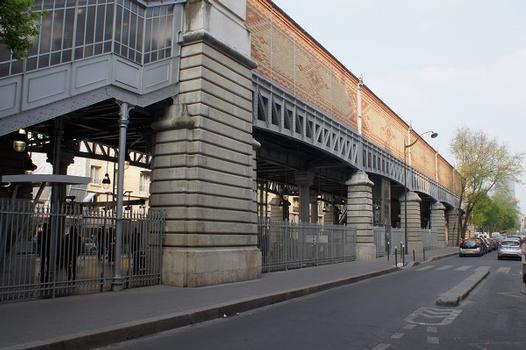 Linie 6 der Pariser Métro – Metrobahnhof La Motte-Picquet - Grenelle