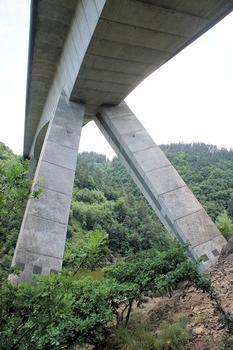 Truyèrebrücke Garabit