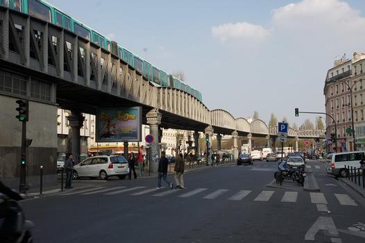 Viaduc de la Place de la Bataille de Stalingrad