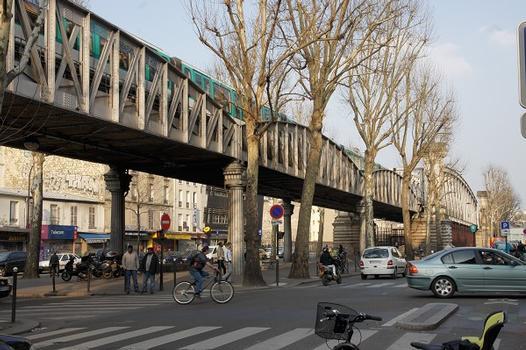 Viaduc du Boulevard de la Chapelle I