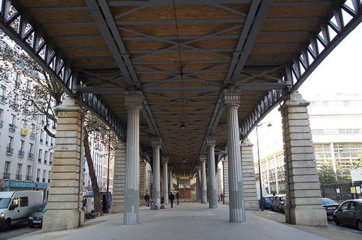 Station de métro Chevaleret