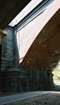 Tiber River Railroad Bridge (II), Rom