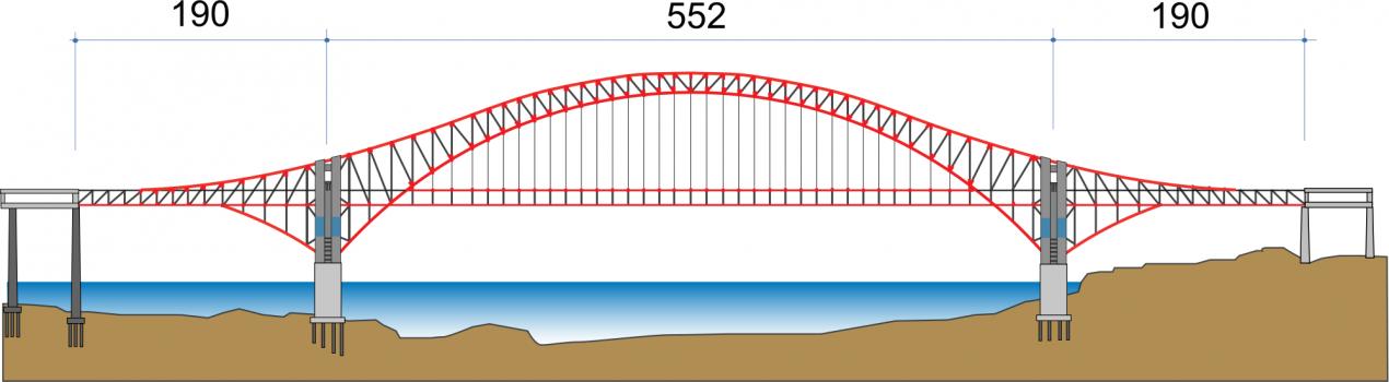 Élévation du pont de Chaotianmen