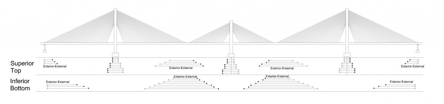 Mersey Gateway Bridge: Verteilung der Vorspannung im abgespannten Bereich der Brücke