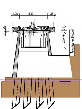 Saale River Railroad Bridge