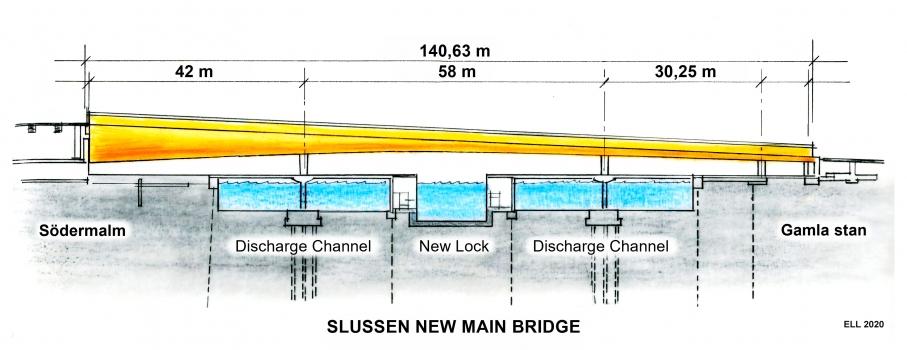 Pont doré
