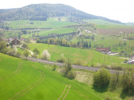 The Wutach Valley Railroad in Epfenhofen