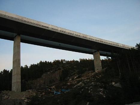 New Svinesund Bridge