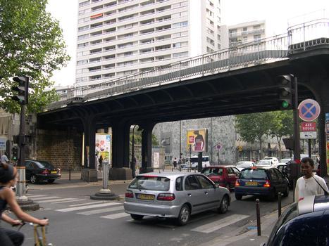 Petite Ceinture, Paris Brücke über die Avenue Jean-Jaurès
