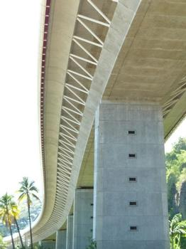 Viaduc de Bernica
