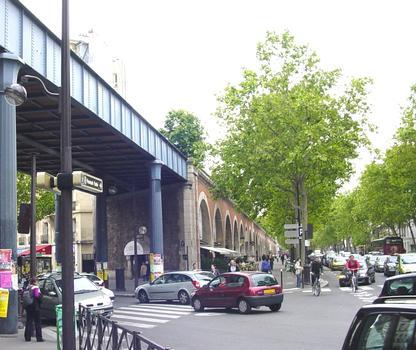 Viaduc des Arts, avenue Daumesnil