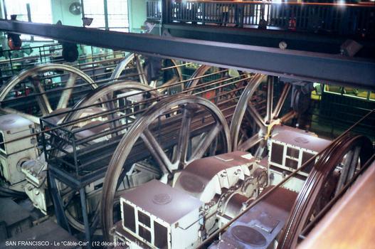 SAN FRANCISCO - CABLE-CAR BARN,station motrice et Musée du Câble-car(Mason street)