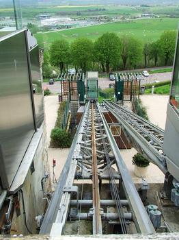 Ascenseur automatique de Langres