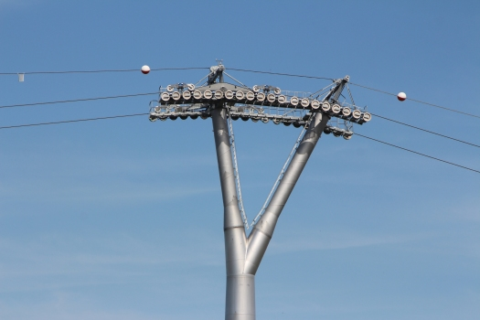IGA Cable Car