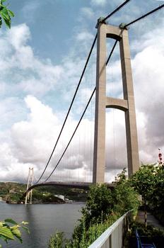 Askøy Bridge