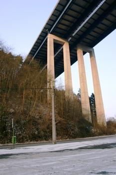 Viaduc de Sècheval
