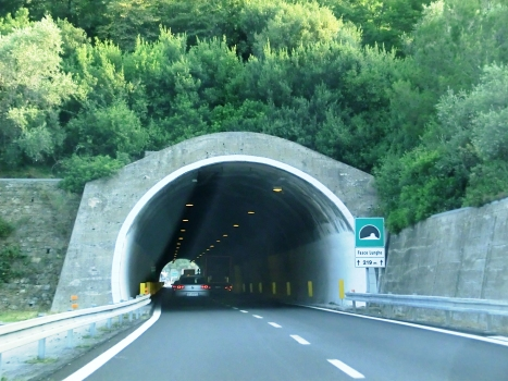 Tunnel Fasce Lunghe