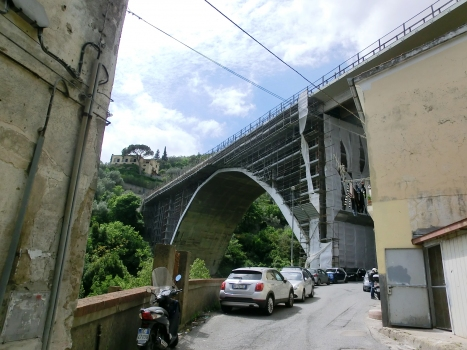 Canalone Viaduct