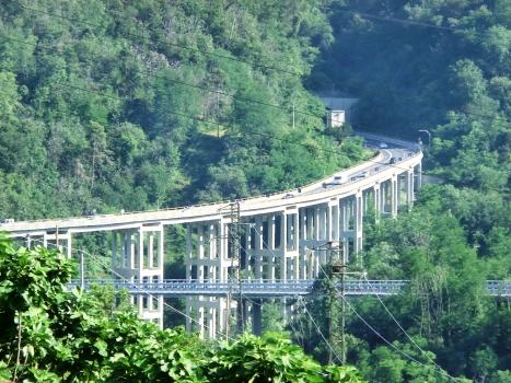 Gaggie Viaduct