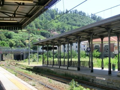 Tunnel del Turchino