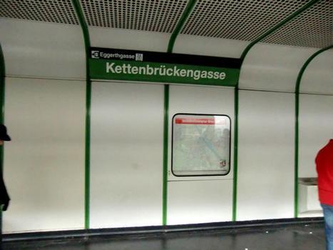 Bahnhof Kettenbrückengasse