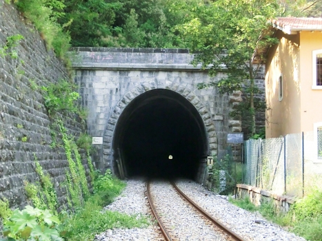 Tunnel Agrie