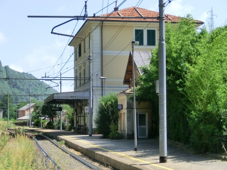 Bahnhof Mele