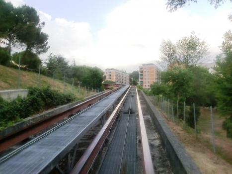 Perugia Minimetrò