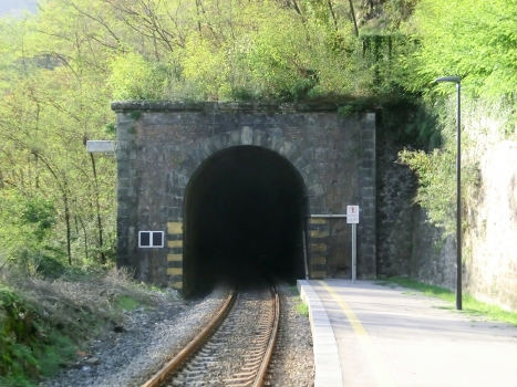 Tunnel de Balzo