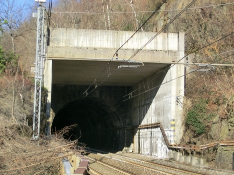 Tunnel de Beura