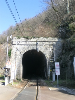 Campo Tunnel southern portal