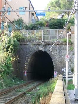 Fegina south Tunnel eastern portal