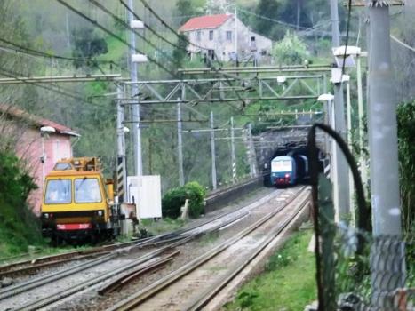 Tunnel Lauro