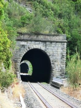 Tunnel Pian di Parà