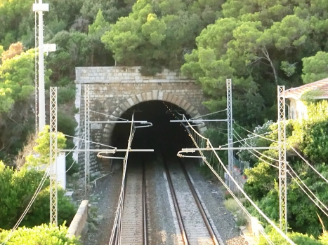 Tunnel de Romito
