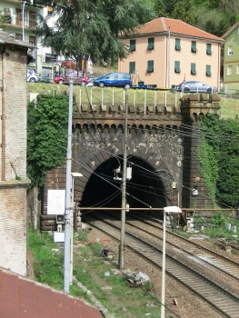 Tunnel Ronco