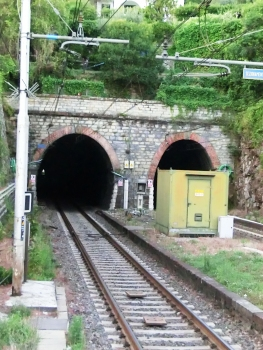 San Michele Tunnel southern portals