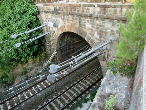Tunnel de Sassone