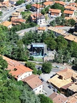 Téléporté de San Marino