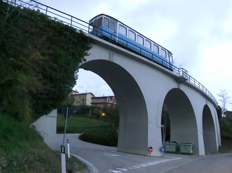 Viaduc de Fontevecchia