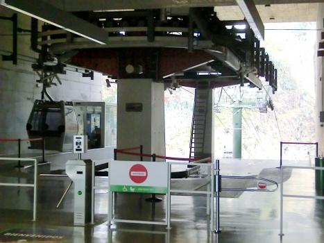 Botanical Garden Cable Car - Jardim Botanico Station