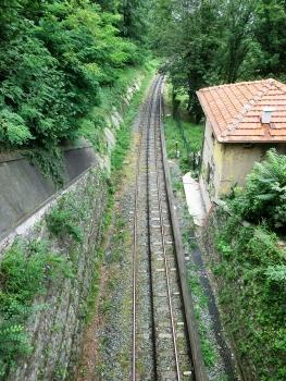 Sassi–Superga tramway