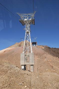 Seilbahn auf den Pico del Teide