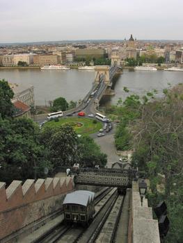 Buda Cable Car, Budapest
